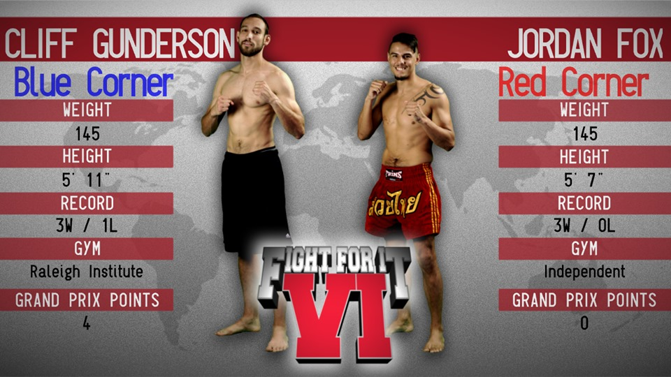 cliff gunderson vs jordan fox